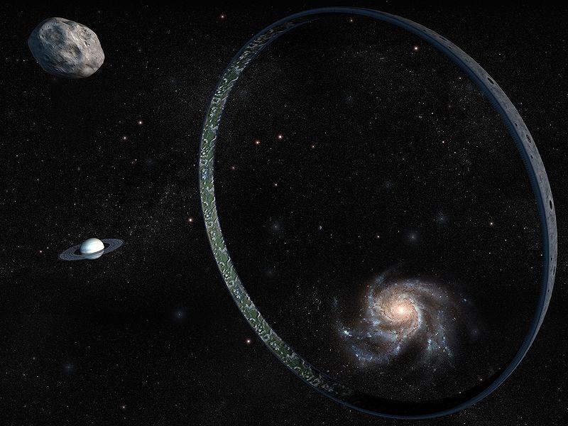 800px-Culture's_orbital